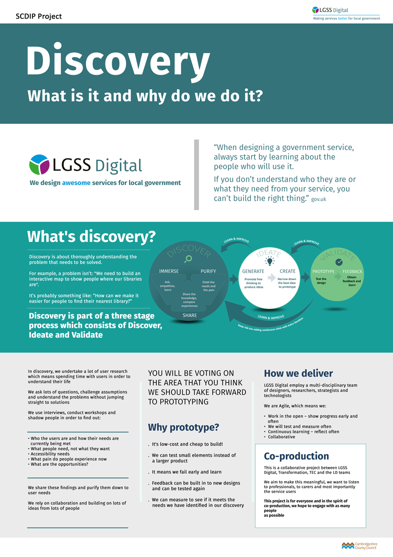 What is discovery?