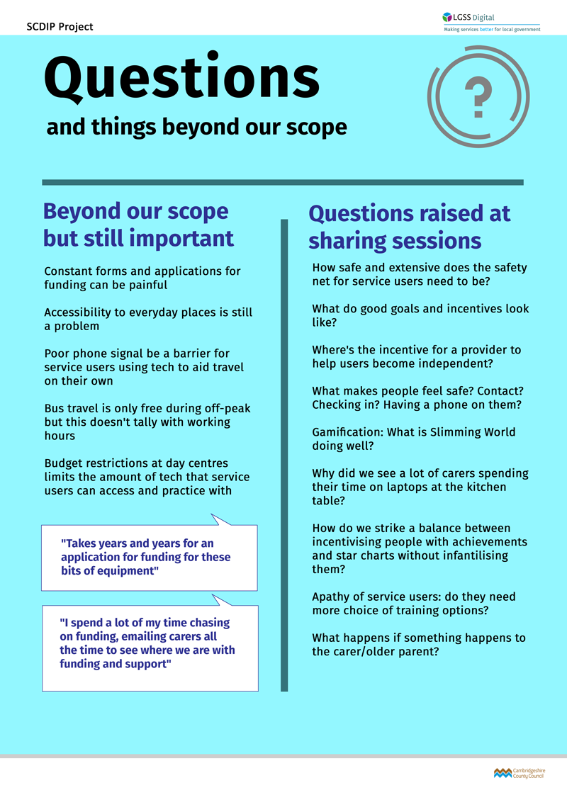Questions and things beyond our scope